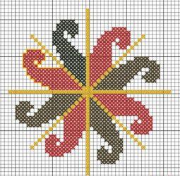 Символ оберега - вышивка на ткани креста Лады Богородицы