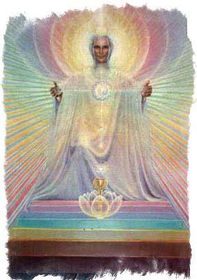 Молитвы архангелу Метатрону