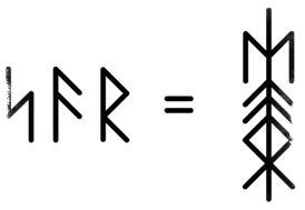 Ставы рун — как использовать вязаные друг с другом руны