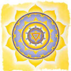 изображение чакр - Манипура чакра