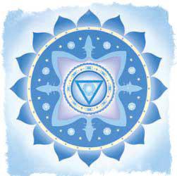 изображение чакр - Вишудха чакра