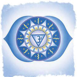 изображение чакр - Аджна чакра