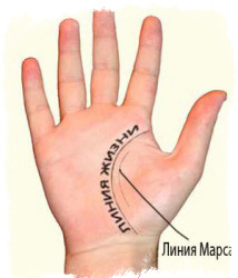 линия марса на руке
