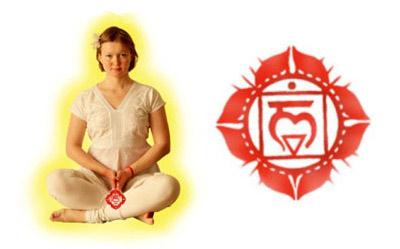 Корневая чакра Муладхара — симптомы нарушений