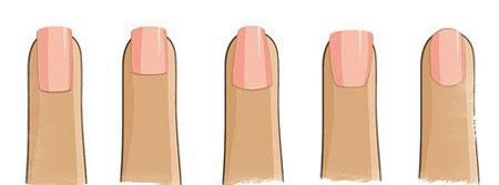 Как узнать характер по форме ногтей