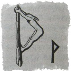 Значение Вуньо в однорунном гадании