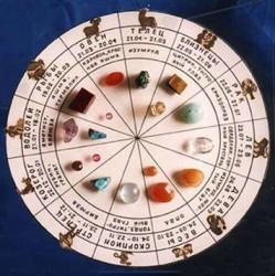 Каменные талисманы — как выбрать минерал
