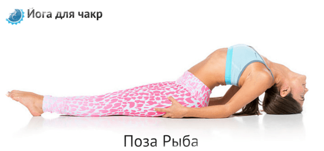 кундалини йога 5 чакра