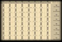 Значение символов Книги Перемен